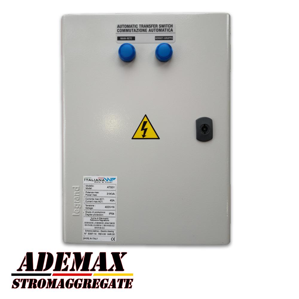 ATS BOX für ENERGY Stromaggregate Stromerzeuger